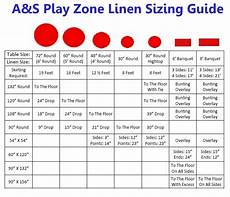 Table Linen Length Chart Table And Linen Reference In Cincinnati And Dayton Ohio