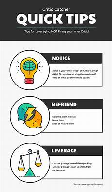 Personal Infographic Template 15 Beginner Friendly List Infographic Templates Free