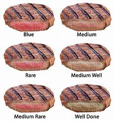 Steak Doneness Chart Steak Doneness Chart Country Recipe Book
