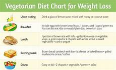Vegetarian Diet Chart For Weight Gain For Female Indian Vegetarian Diet Plan Amp Diet Chart For Weight Loss