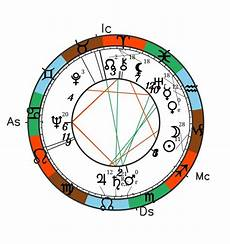 Free Natal Chart Reading Review Of The Kings And Queens Book Tour Quot Join Me On