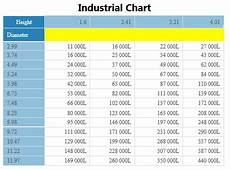 Water Storage Tank Size Chart Products Gsf Tanks