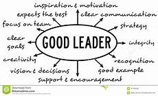 Qualities Of A Good Leader Essay Good Leader Stock Illustration Illustration Of Ambition