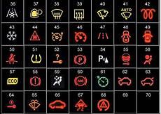 Bmw Dashboard Warning Lights Meaning 2008 Bmw 328i Warning Light Symbols Americanwarmoms Org