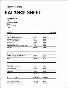 Form Of Balance Sheet Calculating Ratios Balance Sheet Template For Excel