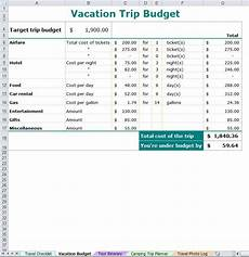Trip Planned Vacation Trip Planner Vacation Planner Template