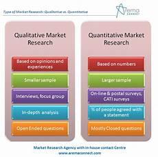 Advantages Of Quantitative Research Design Market Research Qualitative Vs Quantitative Arema Connect