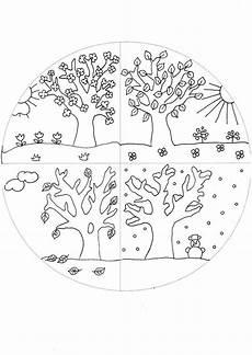 Malvorlagen Jahreszeiten Englisch Ausmalbild Vier Jahreszeiten Baum Aiquruguay