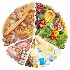Daily Recommended Food Intake Chart How Much Is Too Much Recommended Daily Food Intake
