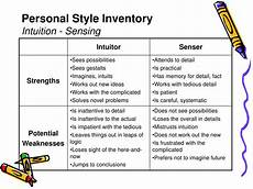 Examples Of Personal Strengths And Weaknesses Ppt Personality Styles Defining Strengths And Weaknesses