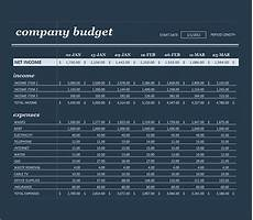 Company Budget Example Free 16 Sample Business Budget Templates In Google Docs