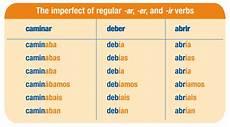 Imperfect Chart All Categories La Clase De Espa 241 Ol