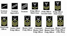 Navy Enlisted Ranks Chart Navy Enlisted Ranks En Pinterest Rangos De La Marina