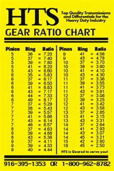 Chevy 10 Bolt Rear End Gear Ratio Chart Hanson Truck Service Top Quality Transmissions And