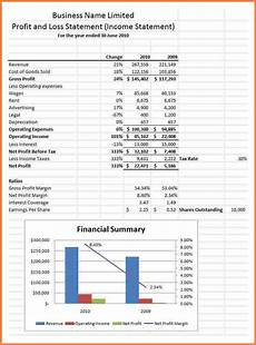 Excel Profit And Loss Worksheet 9 Profit And Loss Spreadsheet Excel Spreadsheets Group