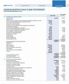 Sample Of Cashflow Statement Free 15 Free Cash Flow Statement Samples Amp Templates In