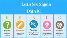 Six Sigma Dmaic Dmaic Approach In Lean Six Sigma Msys Training