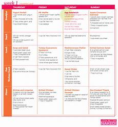 Best Diet Chart For Women Healthy Diet Chart For Women Dreamsposts