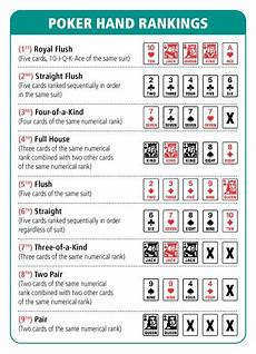 Poker Hand Ranking Chart Poker Hand Ranking Chart All About Poker Poker Hands