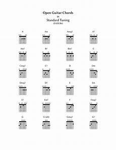 Guitar Chart Pdf Guitar Chord Chart Pdf Google Search Guitarras