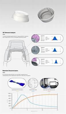 Crux Product Design Bristol Comfort Intense Crux Product Design