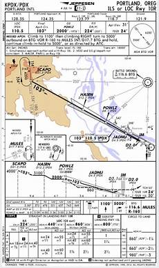 Jeppesen Charts On Android Moronic Monday Flying