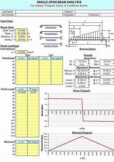 Beam Design Charts Beamanal Single Span Amp Continuous Span Beam Analysis