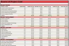 Project Budget Templates 21 Free Project Budget Templates Ms Office Documents