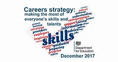 Career Strategies Careers Strategy Was It Worth The Wait The Education