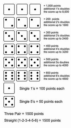 Farkle Point Chart Farkle Dice Game Rules Printable Games World