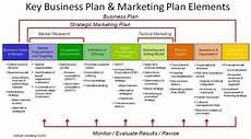 Toyota Marketing Plan Pdf Pricing Strategy Marketing Plan Photos Hd Businessplan