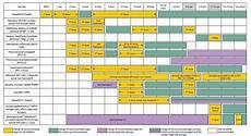 Cdc Immunization Chart Immunizations 187 Sea View Pediatrics With Cdc Immunization