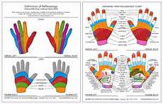 Reflexology Chart Headache Inspirational Letters By Millie The Power Of Touch