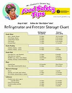 Refrigerator Food Storage Chart 8 Best Images Of Restaurant Food Temperature Chart Food