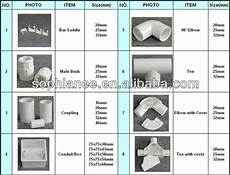 Pvc Pipe Fittings Chart Names Pipes Fittings Chart 1 Pvc Pipes Fittings Buy 1