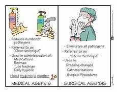 Medical Asepsis Aa Nursing Site Concepts Of Nursing Practice