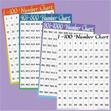 Number Chart 1000 To 9999 1000 Images About Counting To 1000 On Pinterest Place