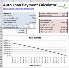 Calculate Business Loan Payment Calculate Auto Loan Payments In Excel
