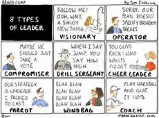 Describe Your Leadership Style 3 Words That Describe Your Leadership Style Leadership