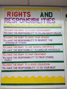 Student Rights And Responsibilities Rights And Responsibilities Posters And Bulletin Boards