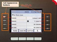 Avaya Phone Red Light Top Right Deskphone Basics