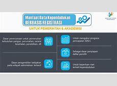 #MencatatIndonesia :: Sensus Penduduk 2020   Website Resmi
