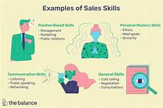 Skills Of A Sales Associate Important Skills To Include In A Sales Resume
