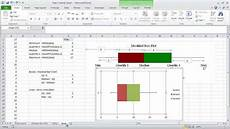 How To Make A Box Plot Excel Unit 1c Excel Modified Box Plot Brief Example Youtube