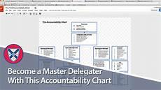 Eos Accountability Chart Pdf Become A Master Delegator With This Accountability Chart