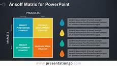 Matrix Powerpoint Template Ansoff Matrix For Powerpoint Presentationgo Com