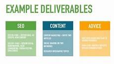 Marketing Deliverables Mint Twist Digital Marketing Services