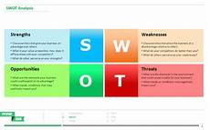 Swot Analysis Ppt Boost Your Presentation With This Swot Analysis Ppt