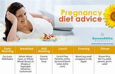Best Diet During Pregnancy Chart Eating Habits For Diatta9