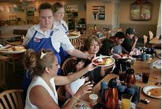 Writing A Restaurant Employee Manual How To Do It And What